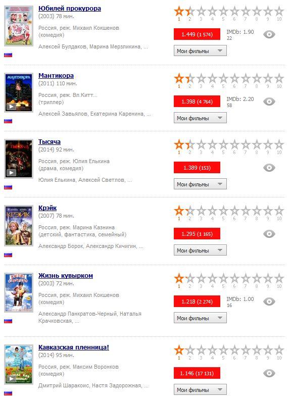 poor-movies