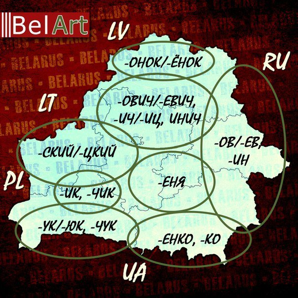 фамильная карта РБ