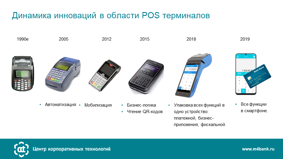 цифровая трансформация POS