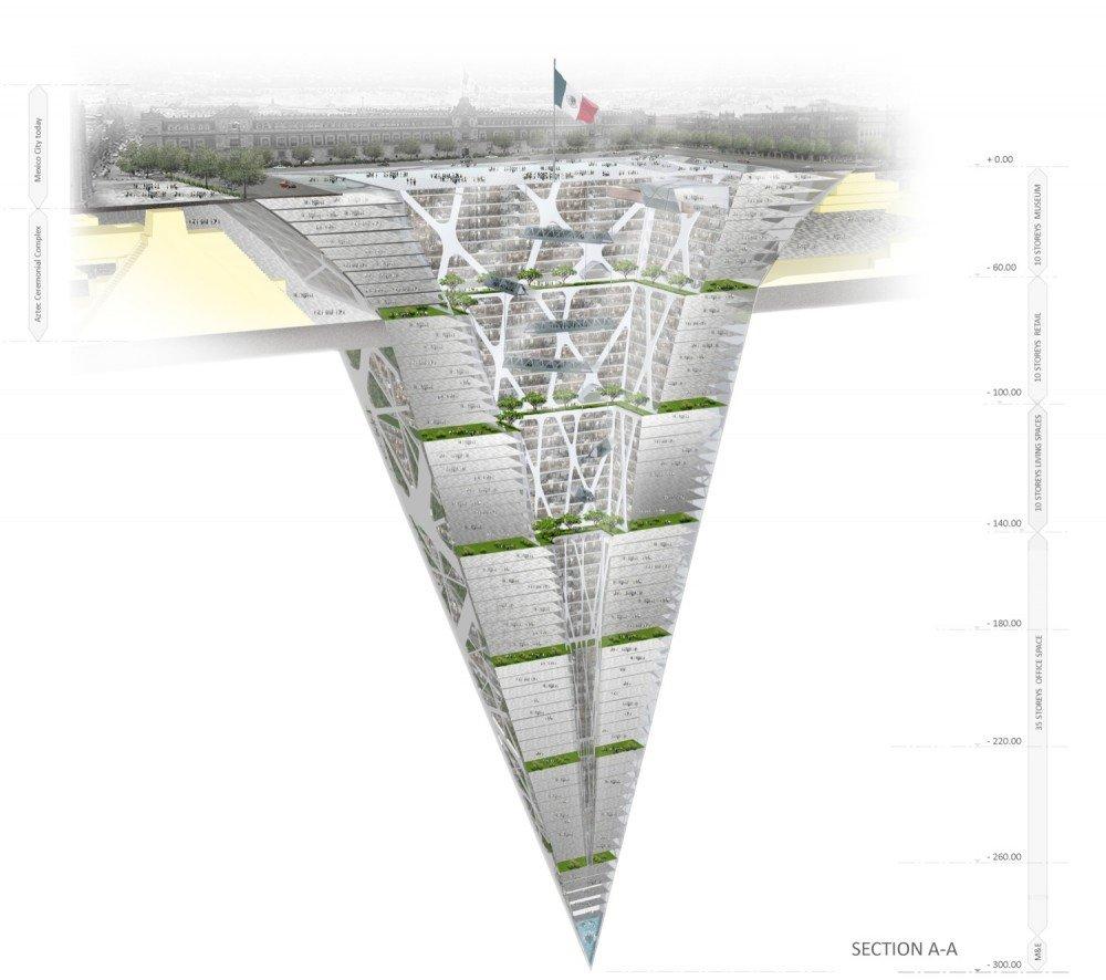 из проекта BNKR Arquitectura