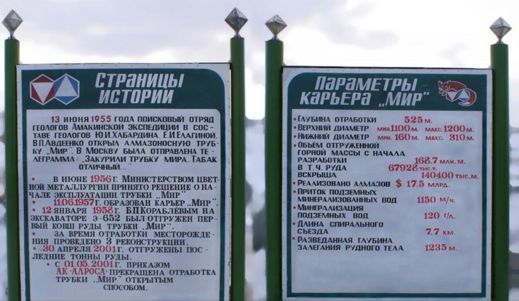 """Кимберлитовая трубка """"Мир"""""""